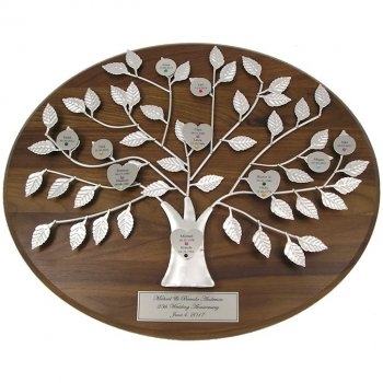 Personalized Silver Family Tree Plaque 25th Anniversary Gift