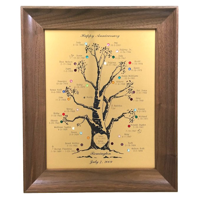 Birthstone Family Tree Frame: Traditional
