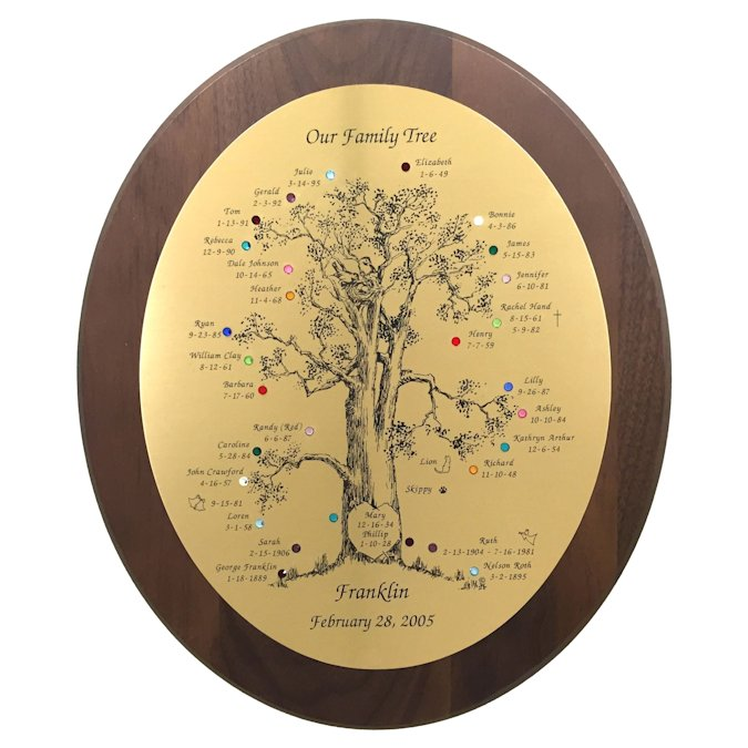 Birthstone Family Tree Plaque: Oval