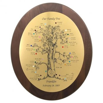Birthstone Family Tree Plaque Oval Love Is A Rose